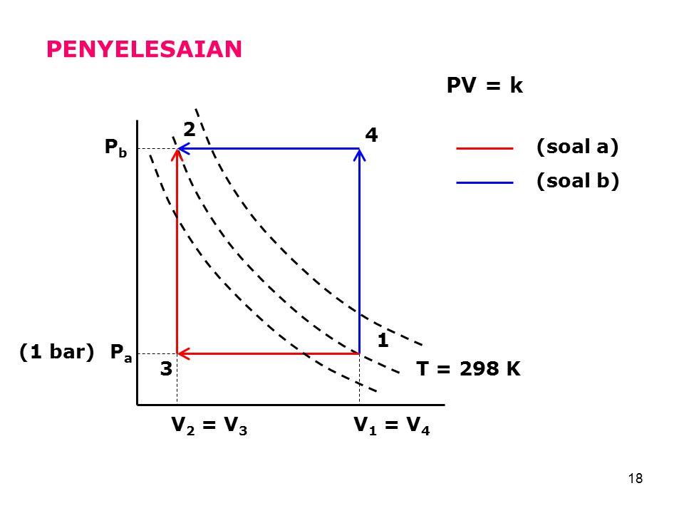 PENYELESAIAN PV = k Pa Pb V1 = V4 V2 = V3 1 2 3 4 (soal a) (soal b)