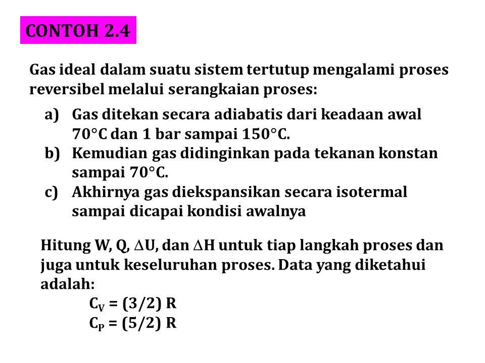 CONTOH 2.4 Gas ideal dalam suatu sistem tertutup mengalami proses reversibel melalui serangkaian proses: