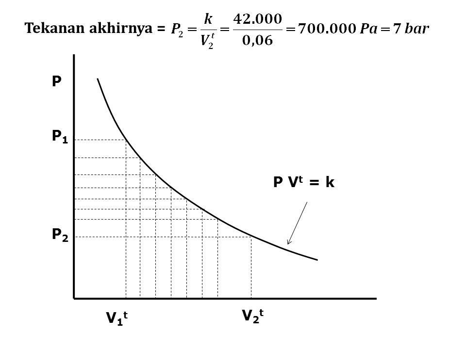 Tekanan akhirnya = P P1 P Vt = k P2 V1t V2t