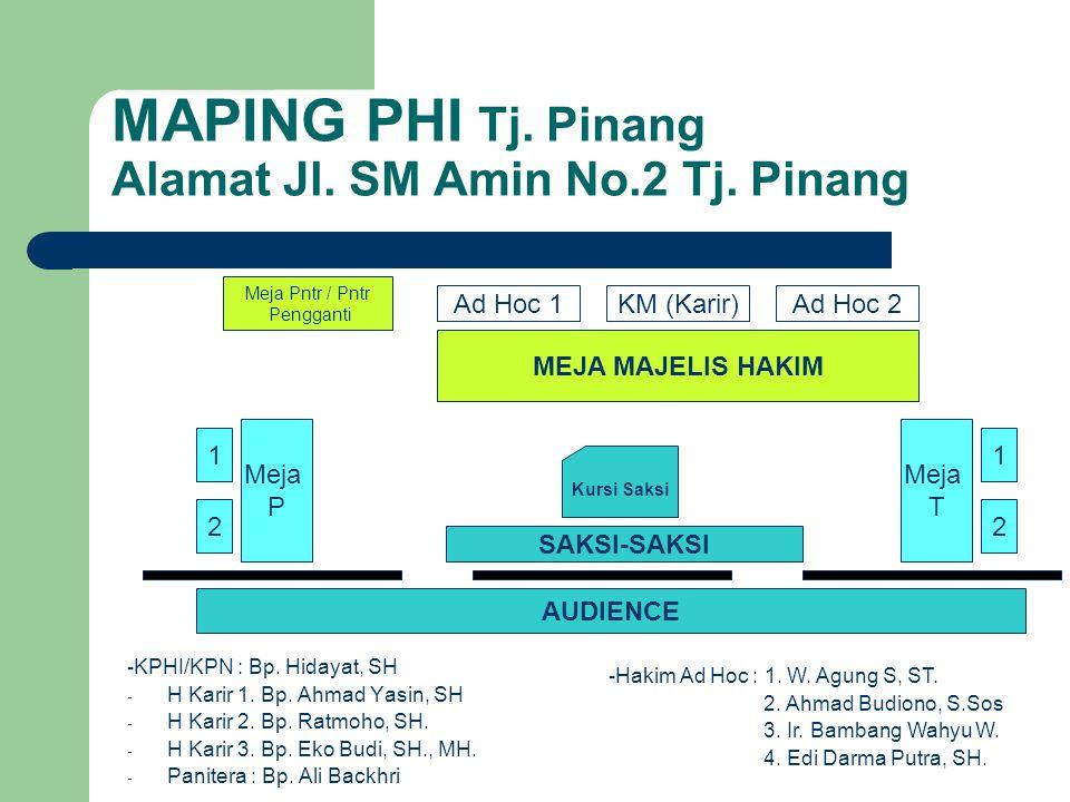 MAPING PHI Tj. Pinang Alamat Jl. SM Amin No.2 Tj. Pinang
