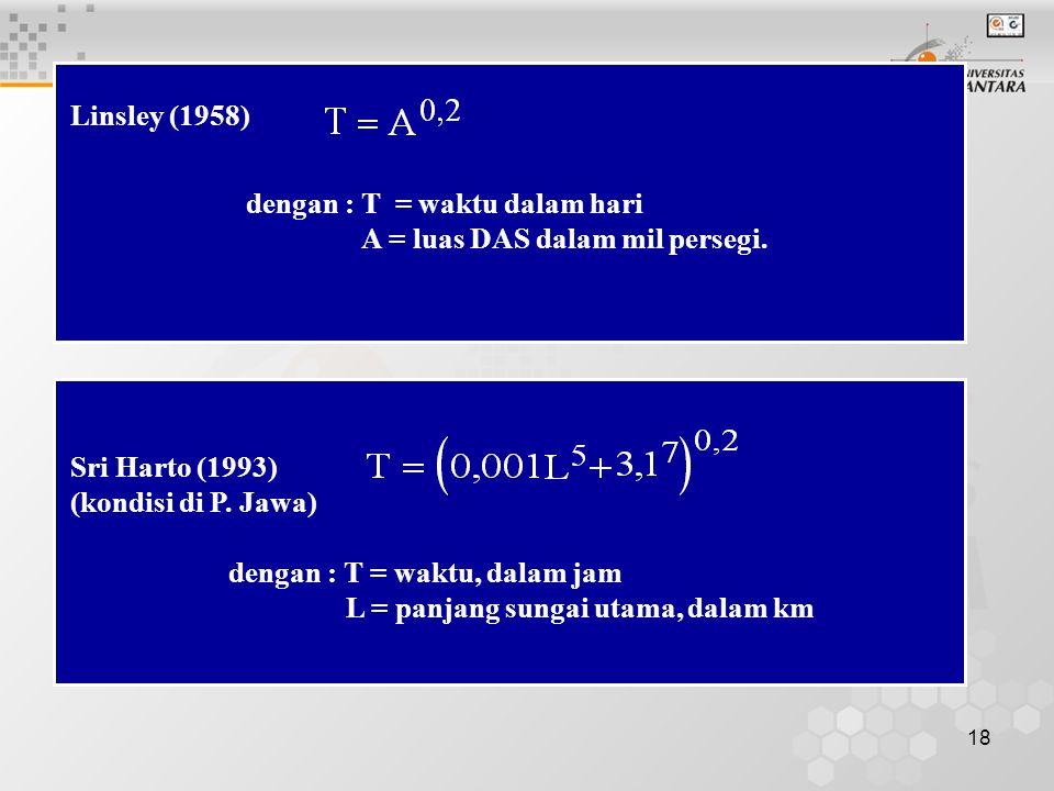 Linsley (1958) dengan : T = waktu dalam hari. A = luas DAS dalam mil persegi. Sri Harto (1993) (kondisi di P. Jawa)
