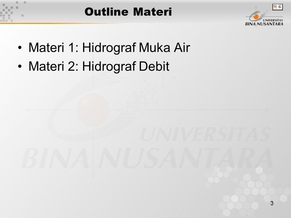 Materi 1: Hidrograf Muka Air Materi 2: Hidrograf Debit
