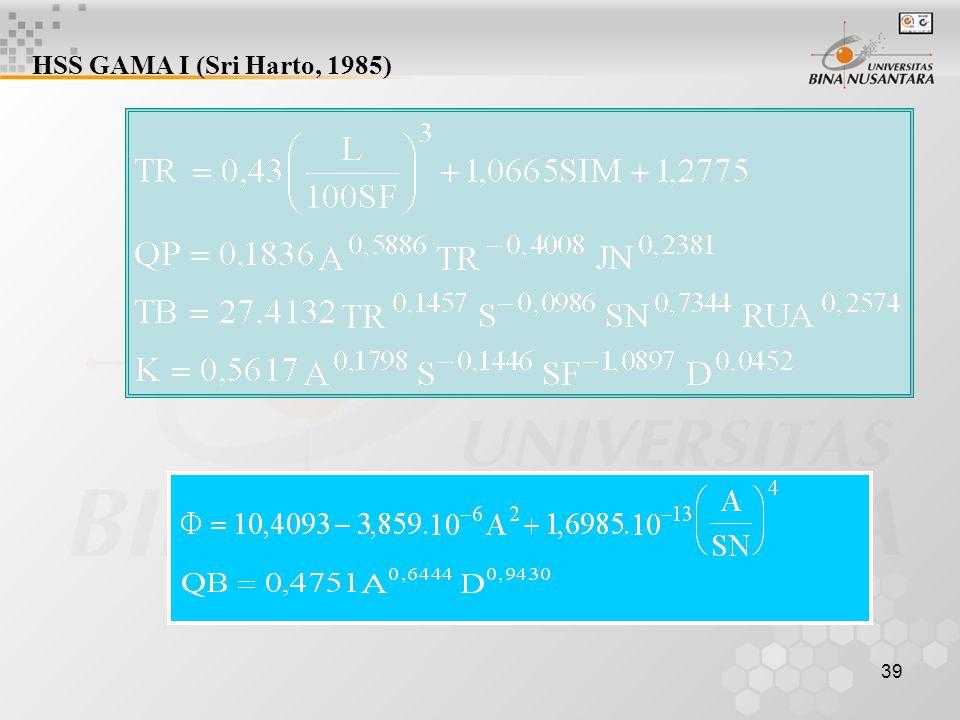 HSS GAMA I (Sri Harto, 1985)