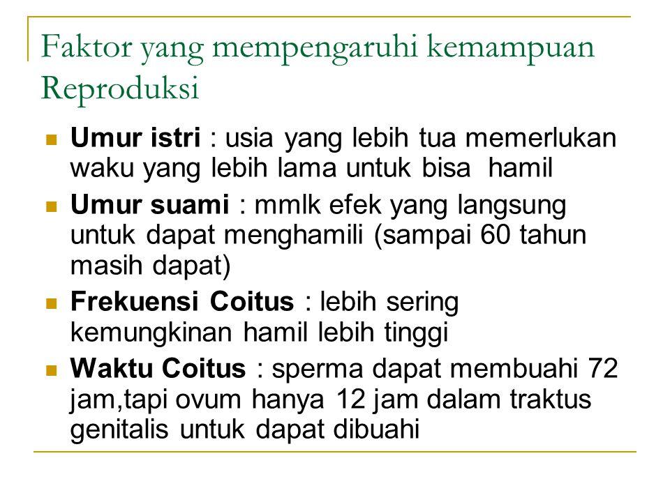 Faktor yang mempengaruhi kemampuan Reproduksi