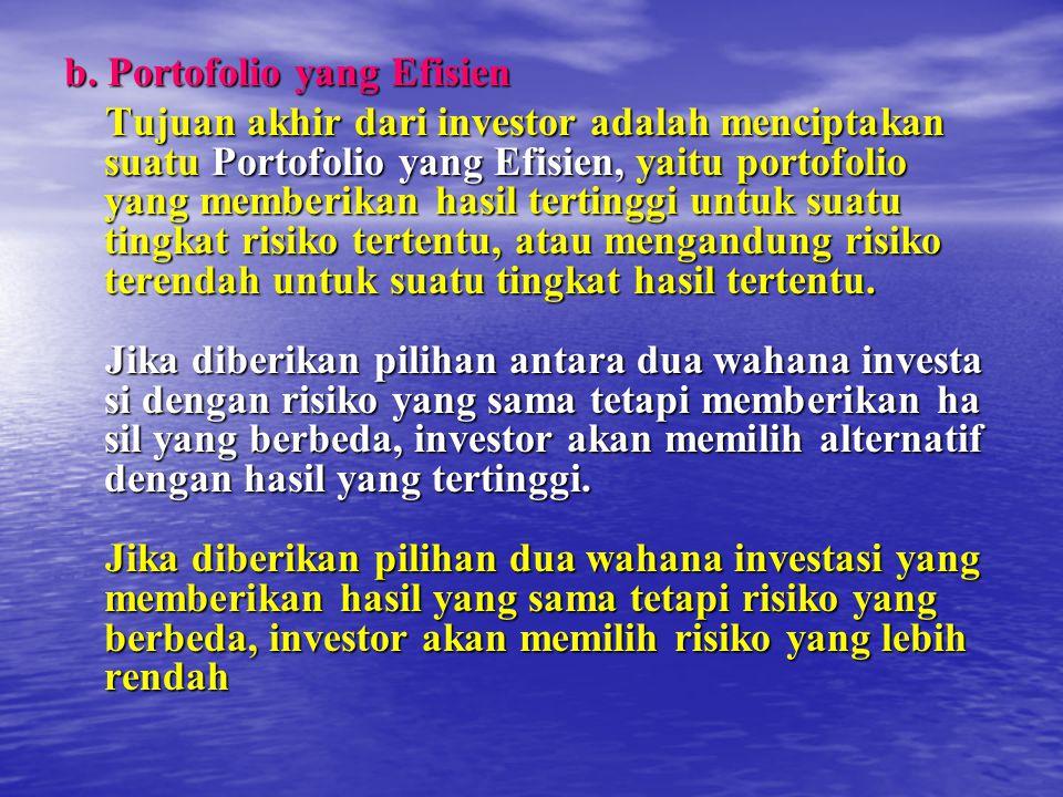 b. Portofolio yang Efisien