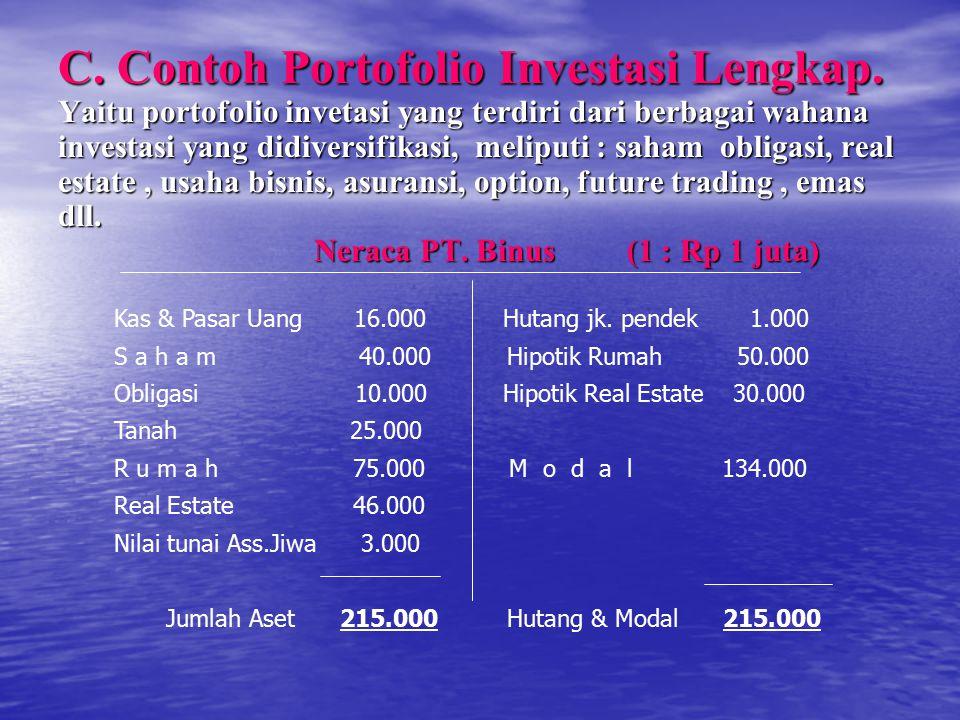 C. Contoh Portofolio Investasi Lengkap.