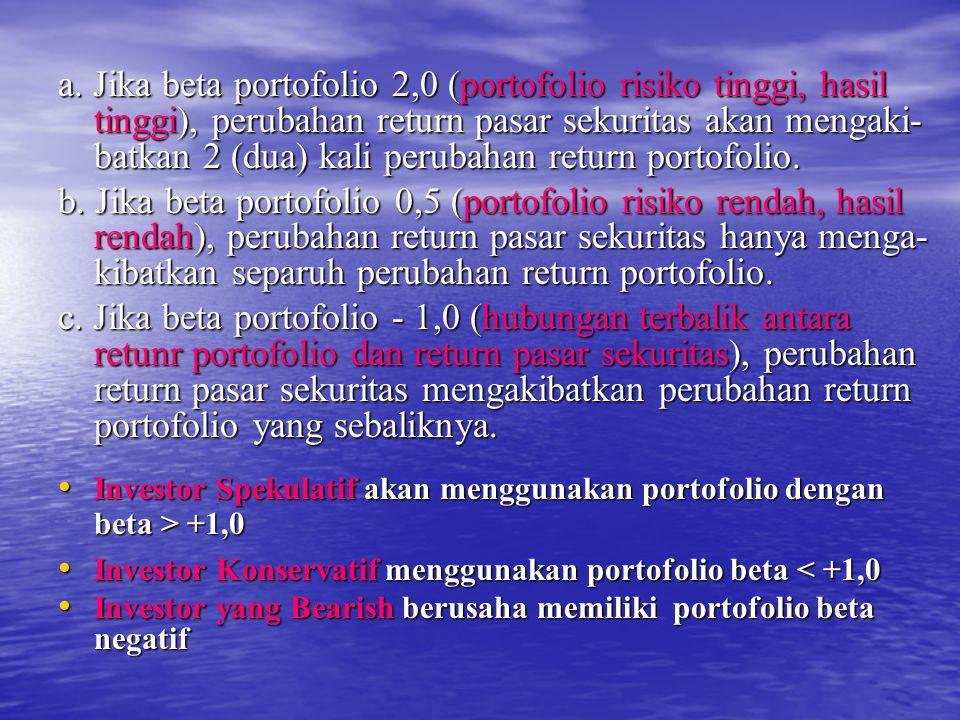 a. Jika beta portofolio 2,0 (portofolio risiko tinggi, hasil tinggi), perubahan return pasar sekuritas akan mengaki- batkan 2 (dua) kali perubahan return portofolio.