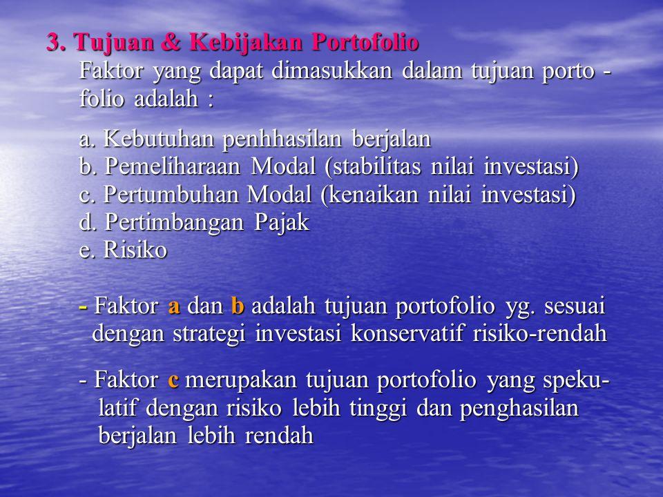 3. Tujuan & Kebijakan Portofolio