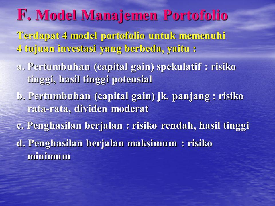 F. Model Manajemen Portofolio