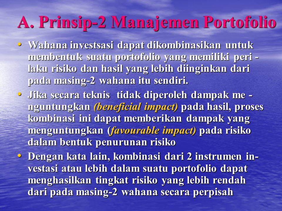 A. Prinsip-2 Manajemen Portofolio