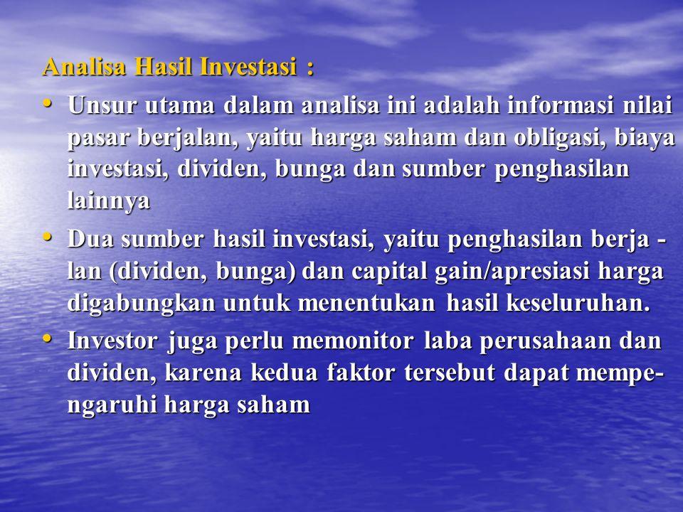 Analisa Hasil Investasi :
