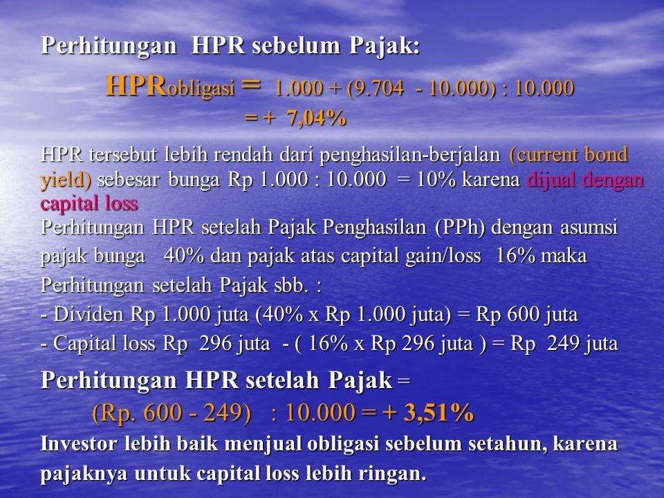 Perhitungan HPR sebelum Pajak: