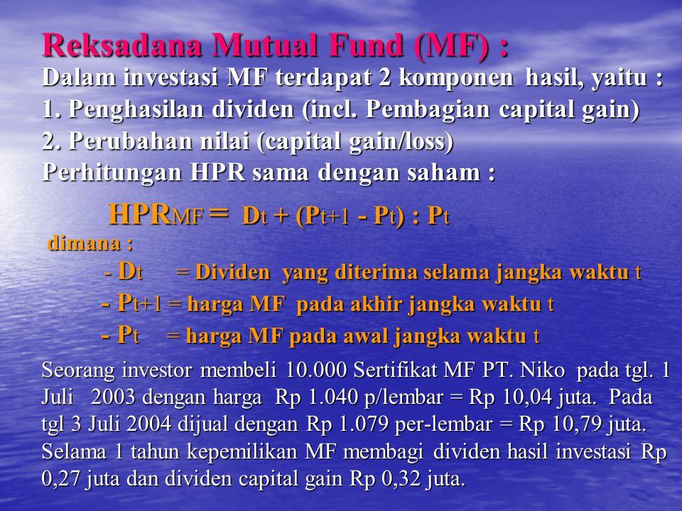 Reksadana Mutual Fund (MF) :