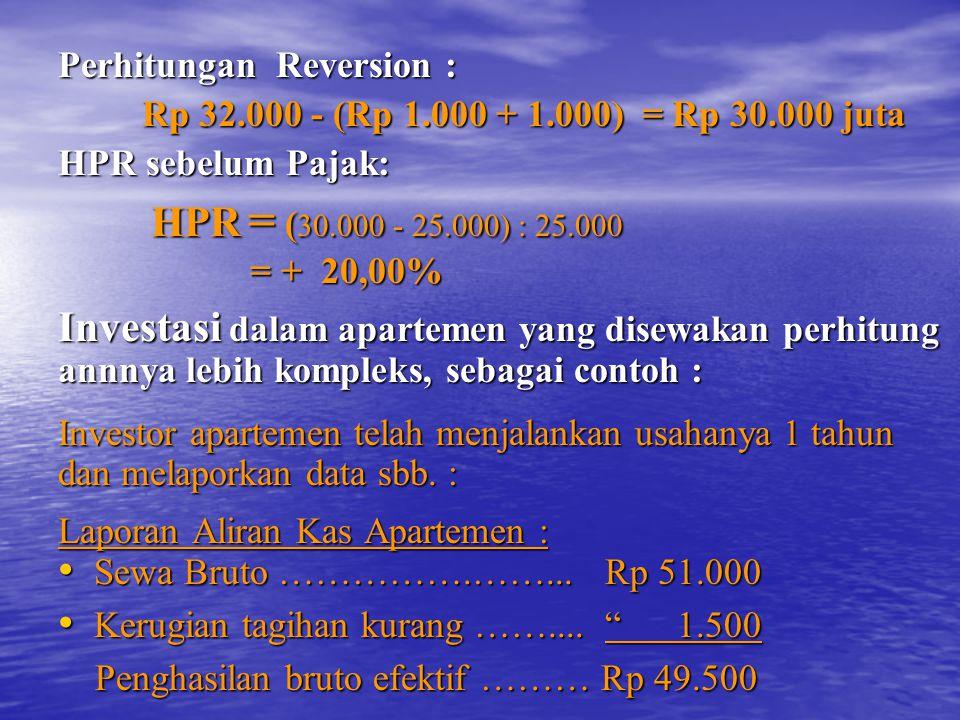 Investasi dalam apartemen yang disewakan perhitung