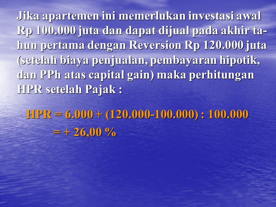 Jika apartemen ini memerlukan investasi awal