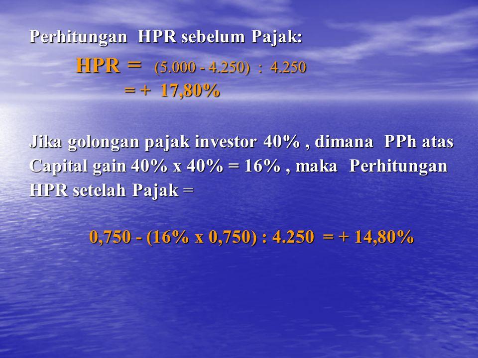 Perhitungan HPR sebelum Pajak: HPR = (5.000 - 4.250) : 4.250
