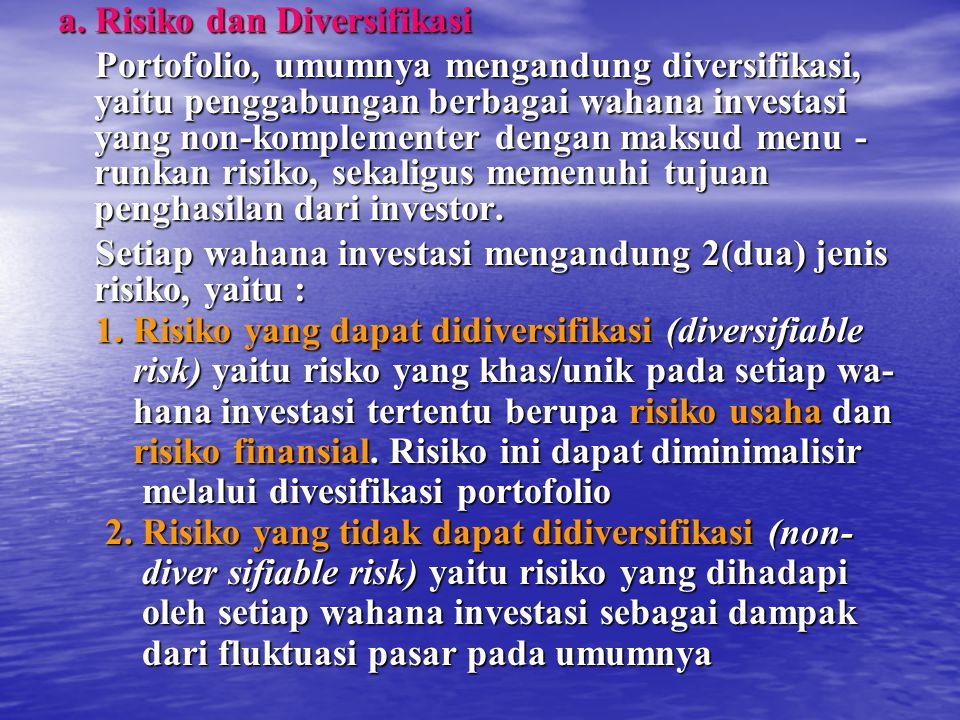 a. Risiko dan Diversifikasi