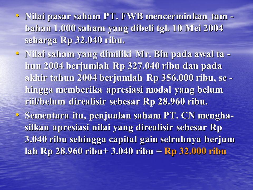 Nilai pasar saham PT. FWB mencerminkan tam - bahan 1