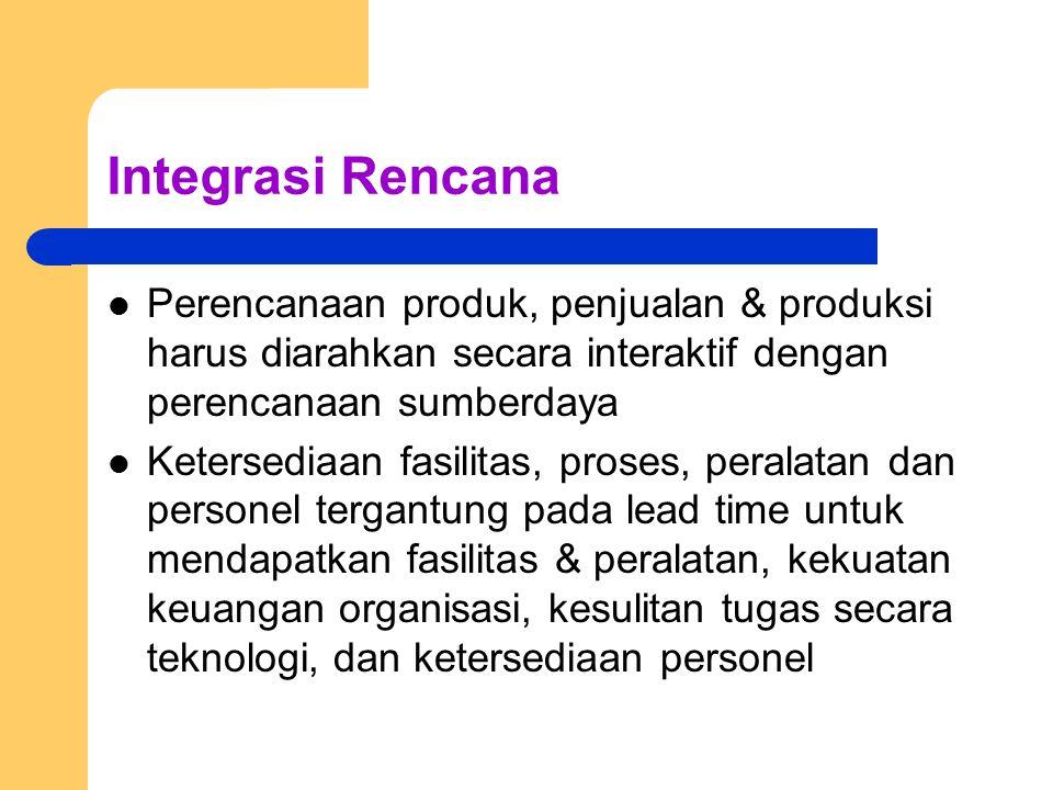 Integrasi Rencana Perencanaan produk, penjualan & produksi harus diarahkan secara interaktif dengan perencanaan sumberdaya.