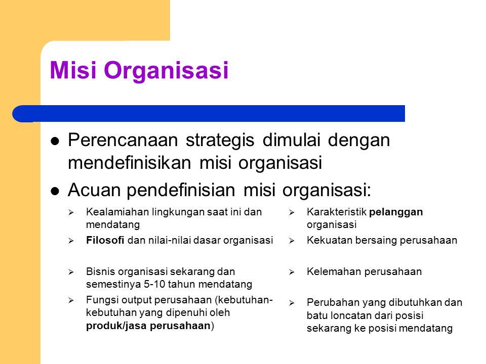 Misi Organisasi Perencanaan strategis dimulai dengan mendefinisikan misi organisasi. Acuan pendefinisian misi organisasi: