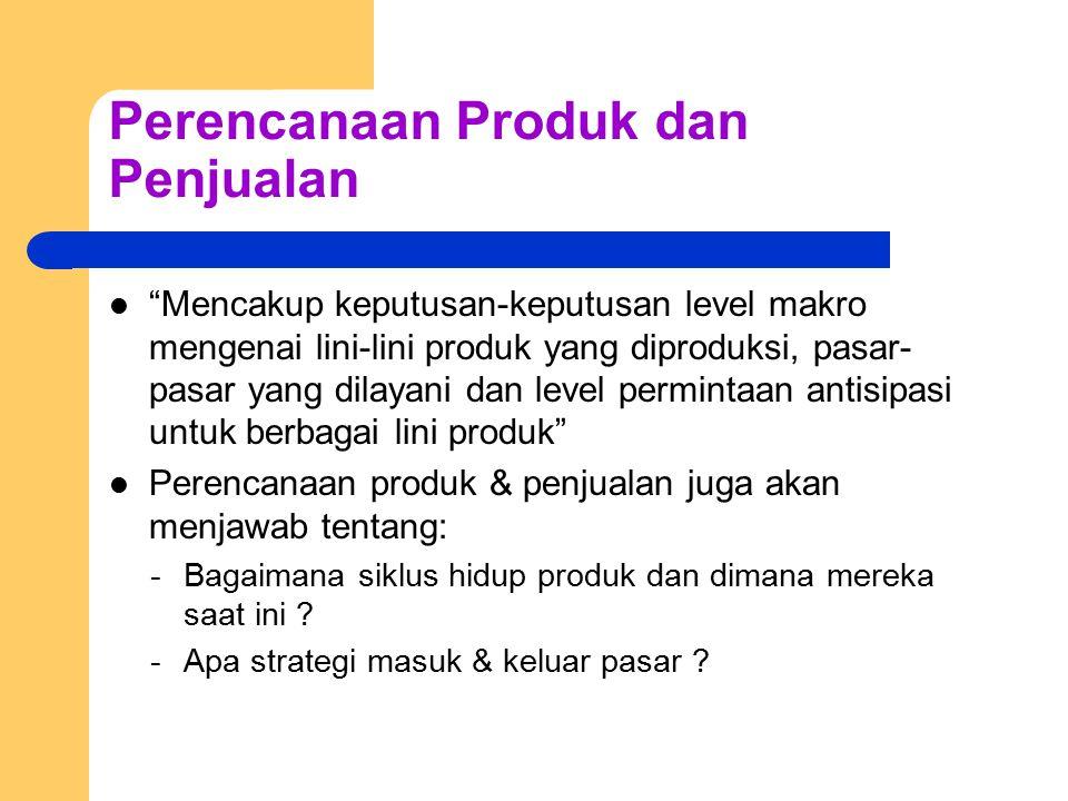 Perencanaan Produk dan Penjualan