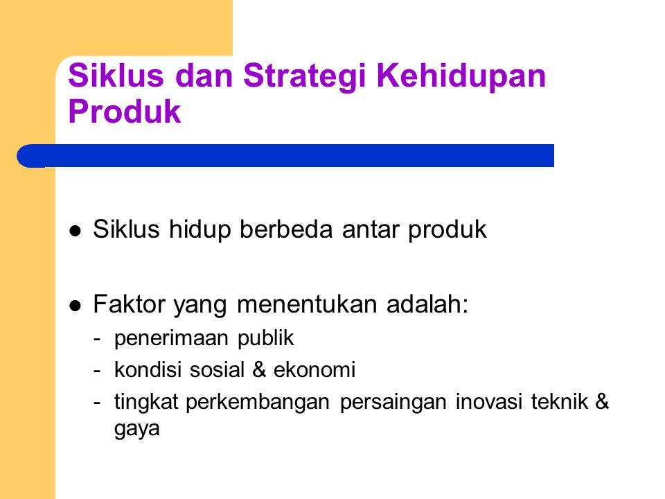 Siklus dan Strategi Kehidupan Produk