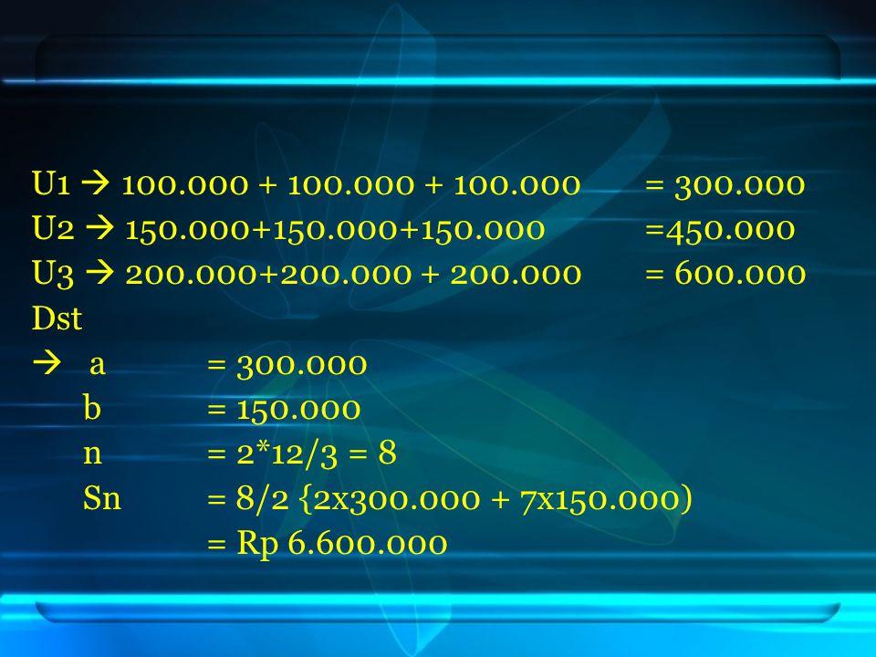 U1  100.000 + 100.000 + 100.000 = 300.000 U2  150.000+150.000+150.000 =450.000. U3  200.000+200.000 + 200.000 = 600.000.