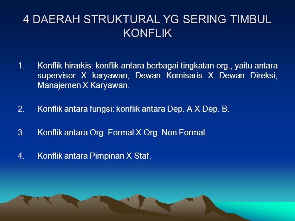 4 DAERAH STRUKTURAL YG SERING TIMBUL KONFLIK