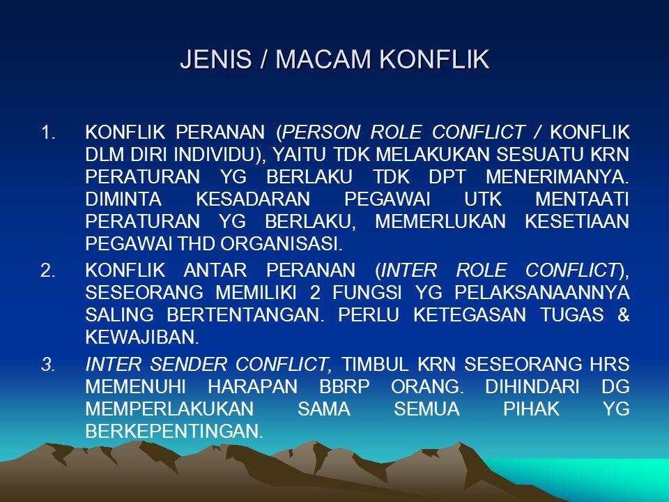 JENIS / MACAM KONFLIK