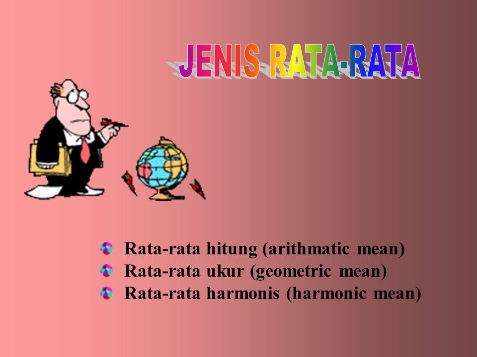 JENIS RATA-RATA Rata-rata hitung (arithmatic mean)