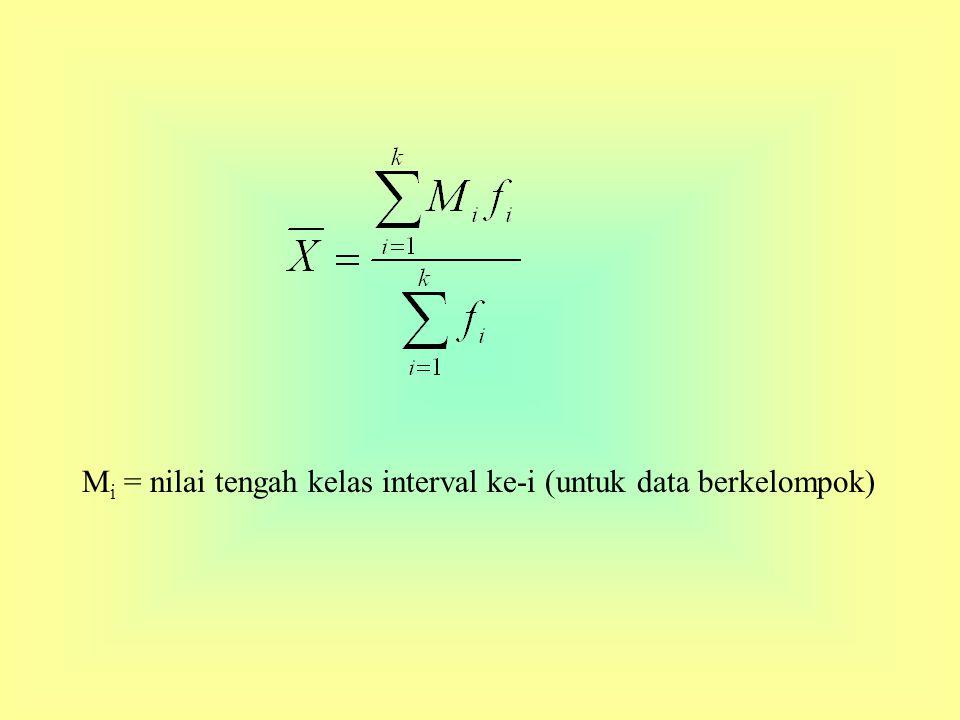 Mi = nilai tengah kelas interval ke-i (untuk data berkelompok)