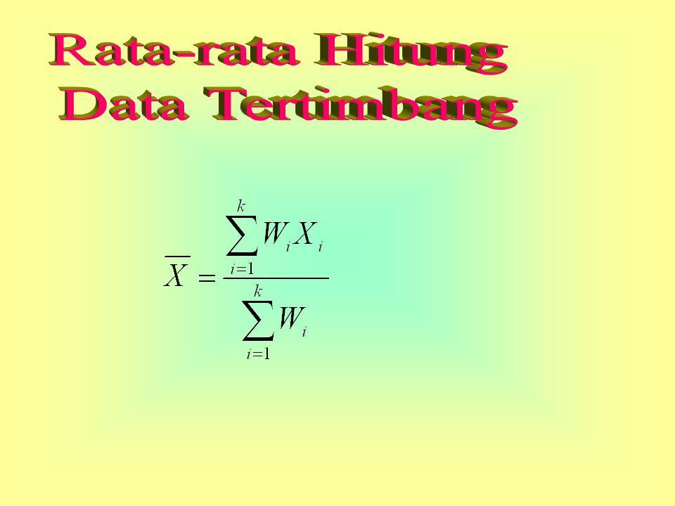 Rata-rata Hitung Data Tertimbang