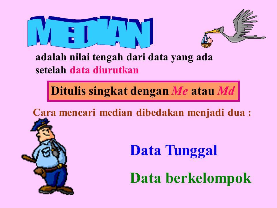 Data Tunggal Data berkelompok MEDIAN Ditulis singkat dengan Me atau Md