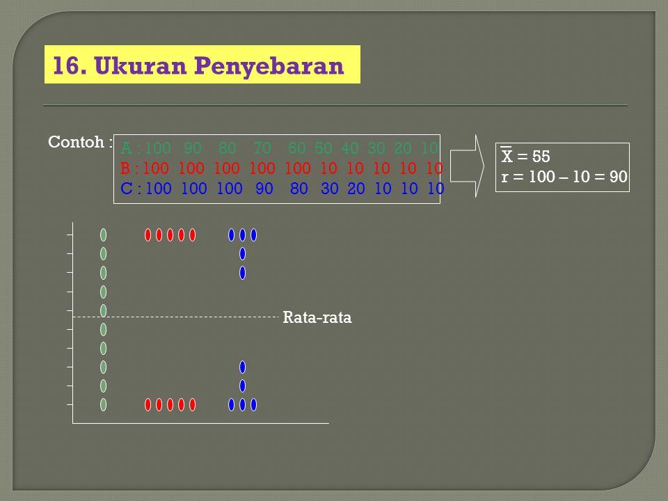 16. Ukuran Penyebaran Contoh : A : 100 90 80 70 60 50 40 30 20 10