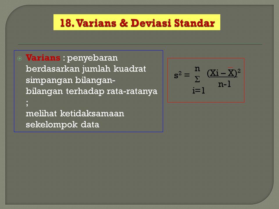 18. Varians & Deviasi Standar