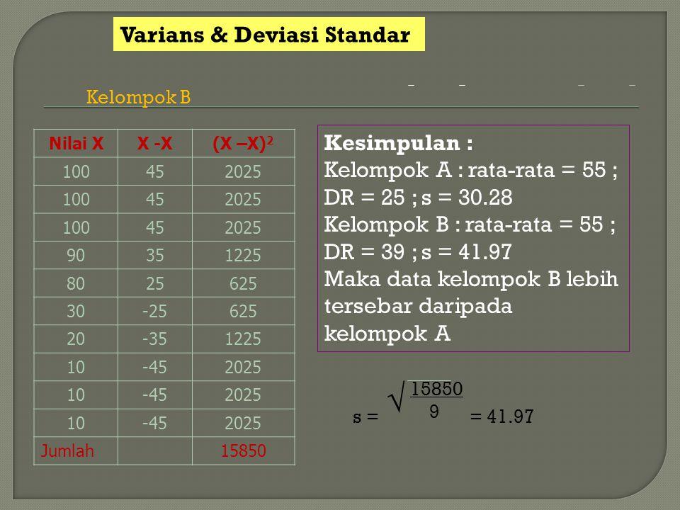 √ Varians & Deviasi Standar Kesimpulan :