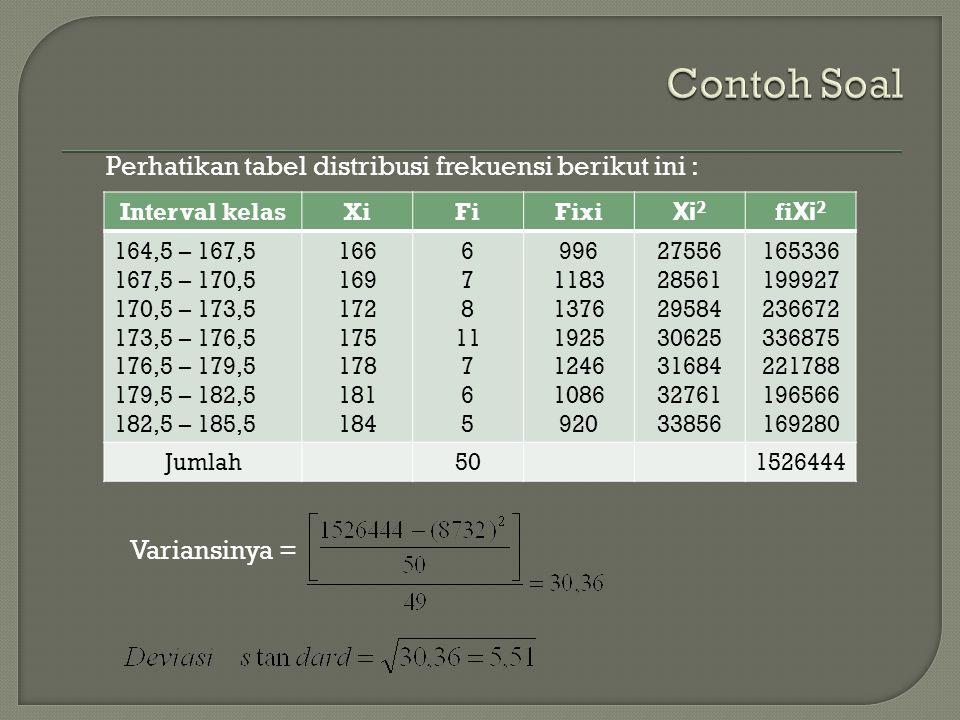 Contoh Soal Perhatikan tabel distribusi frekuensi berikut ini :