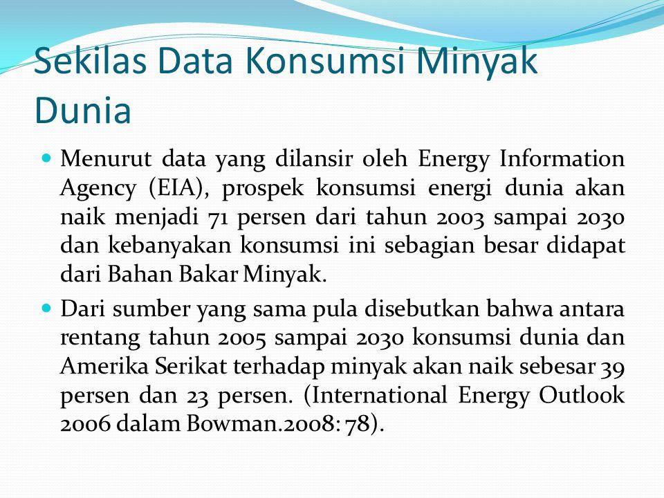 Sekilas Data Konsumsi Minyak Dunia