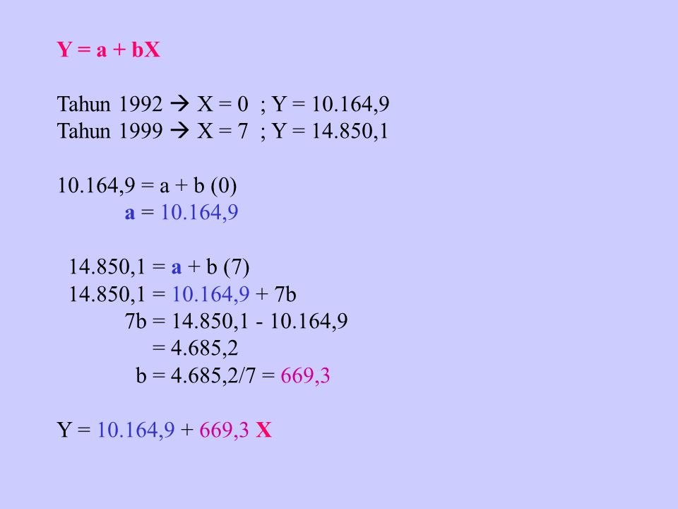 Y = a + bX Tahun 1992  X = 0 ; Y = 10.164,9. Tahun 1999  X = 7 ; Y = 14.850,1. 10.164,9 = a + b (0)