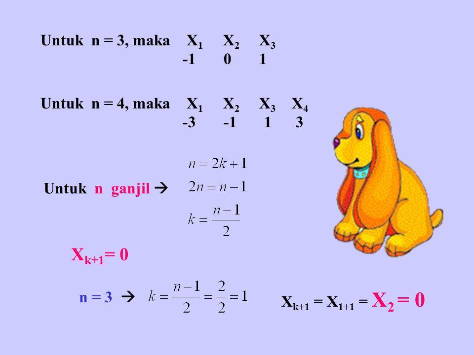 Untuk n = 3, maka X1 X2 X3 -1 0 1. Untuk n = 4, maka X1 X2 X3 X4.