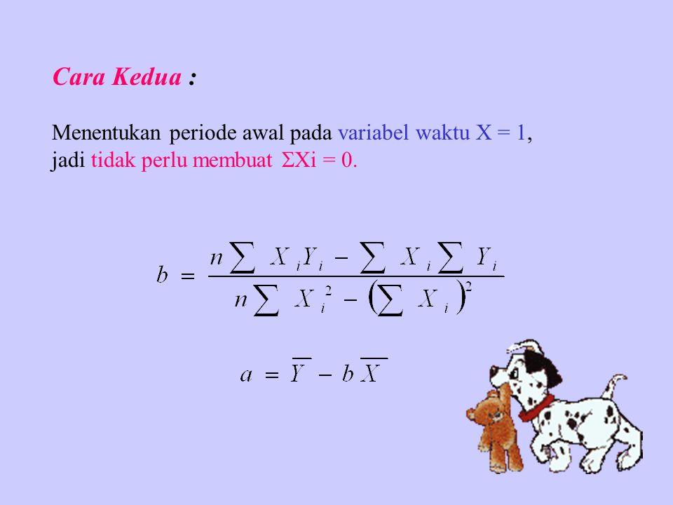 Cara Kedua : Menentukan periode awal pada variabel waktu X = 1, jadi tidak perlu membuat Xi = 0.