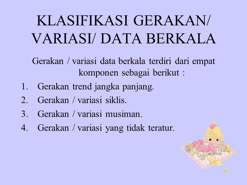 KLASIFIKASI GERAKAN/ VARIASI/ DATA BERKALA