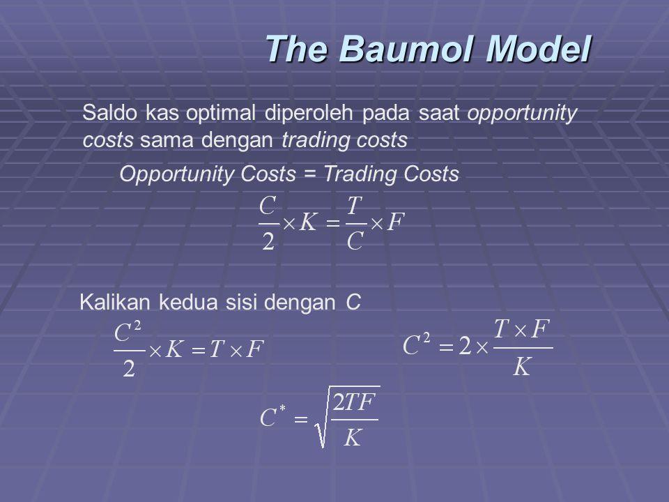 The Baumol Model Saldo kas optimal diperoleh pada saat opportunity costs sama dengan trading costs.