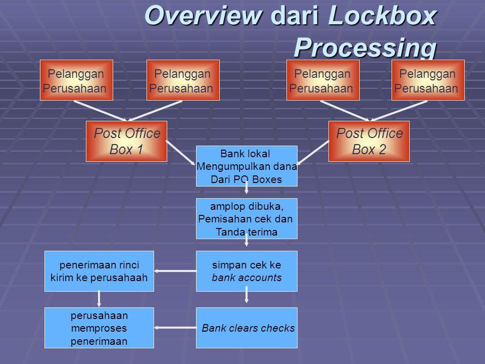 Overview dari Lockbox Processing