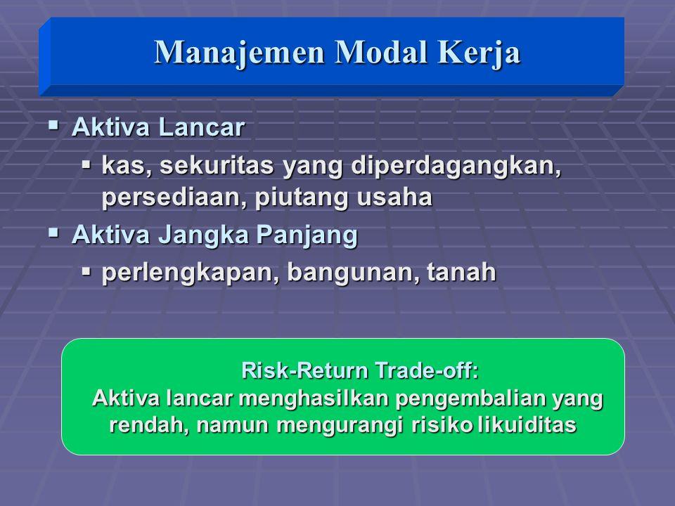 Manajemen Modal Kerja Aktiva Lancar