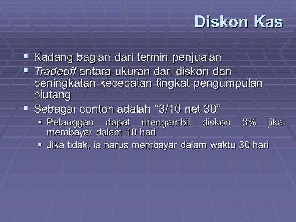 Diskon Kas Kadang bagian dari termin penjualan