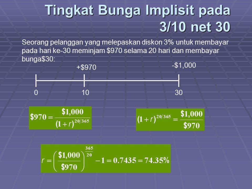 Tingkat Bunga Implisit pada 3/10 net 30