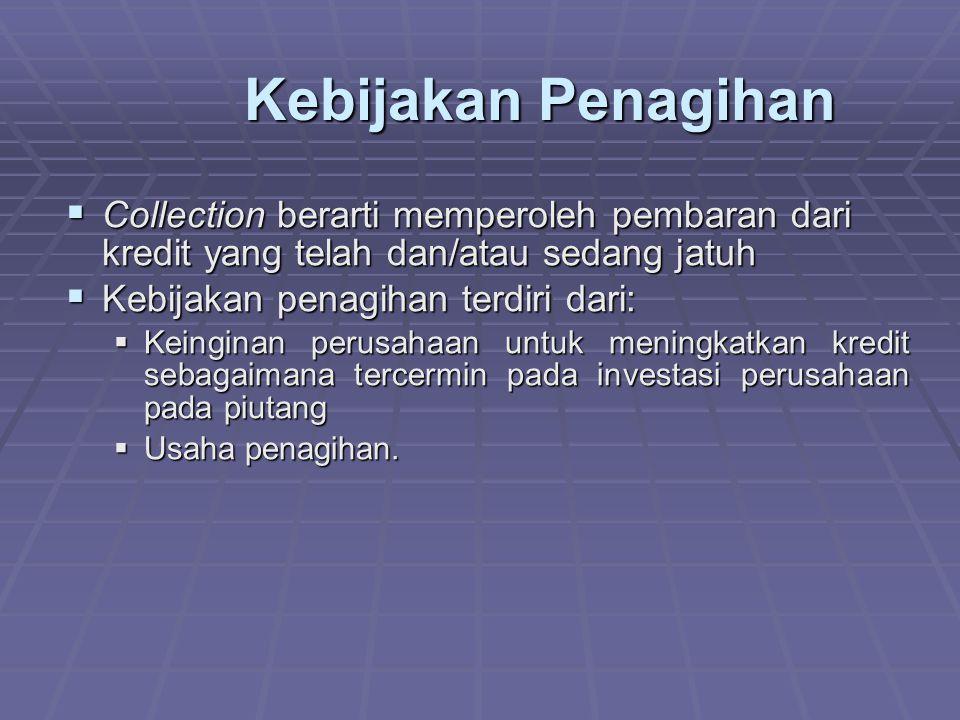 Kebijakan Penagihan Collection berarti memperoleh pembaran dari kredit yang telah dan/atau sedang jatuh.
