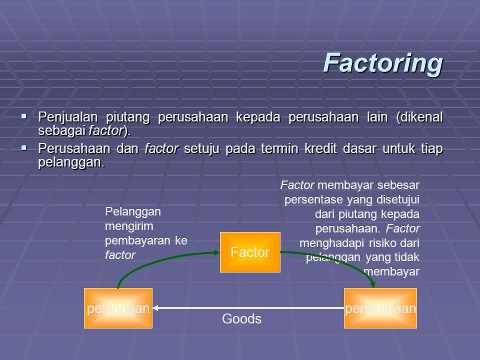Factoring Penjualan piutang perusahaan kepada perusahaan lain (dikenal sebagai factor).