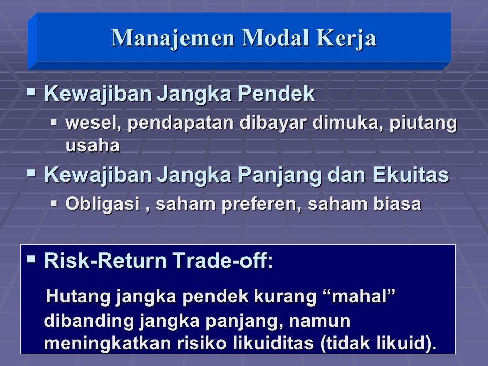 Manajemen Modal Kerja Kewajiban Jangka Pendek. wesel, pendapatan dibayar dimuka, piutang usaha. Kewajiban Jangka Panjang dan Ekuitas.